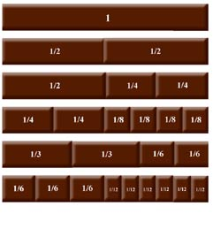 is a great game for teaching fractions with chocolate bars. Printable ...