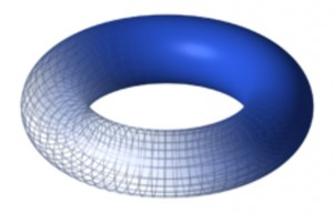 Torus Aug 28 wikipedia from png